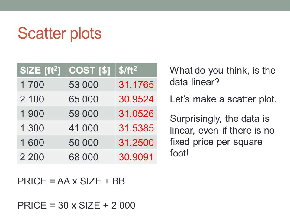 Scatter plots SIZE [ft2] COST [$] $/ft2 1 700 53 000 31.1765 2 100